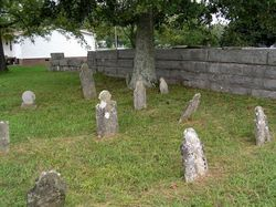 Finney Cemetery