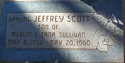 Jeffrey Scott Sullivan