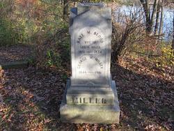 George M Miller