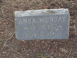 Anna <I>Kleypas</I> Munday