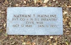 Nathan Thomas Hainline