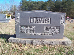 Elizabeth E. <I>Waters</I> Davis