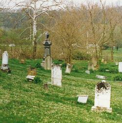 Beckett Family Cemetery
