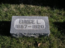 Eunice Laurene <I>Fulkerson</I> Hammond