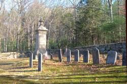 Bill Cemetery
