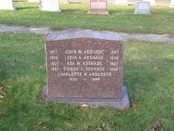 John William Adshade