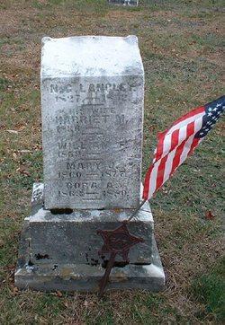 PVT Newell Cyrus Langley