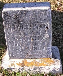 Arthur Ivan Aarnink