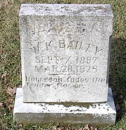 William Kendall Bailey