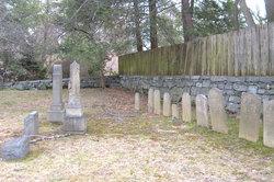 Close Cemetery