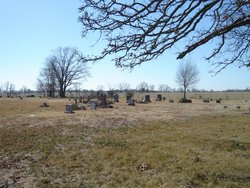Chitwood Cemetery