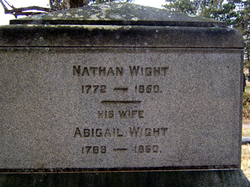 Abigail <I>Adams</I> Wight