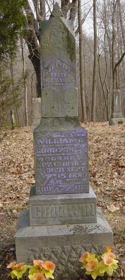 William Greenbury Goodwin