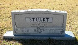 John Bonner Stuart