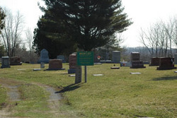 Mountjoy Cemetery