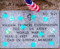William Francis Cunningham