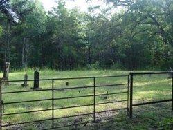 Bone and Proctor Cemetery