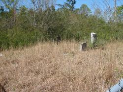 Morgan-Gordon Cemetery
