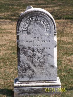 Harriet A <I>Chenoweth</I> Curtis