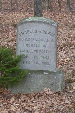 Charles W. Gowen