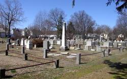Brook Avenue Presbyterian Cemetery