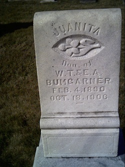 Juanita Bumgarner