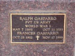 Ralph Gasparro