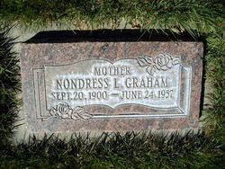 Nondress Lena <I>Vanderslice</I> Graham