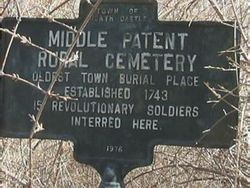 Middle Patent Rural Cemetery