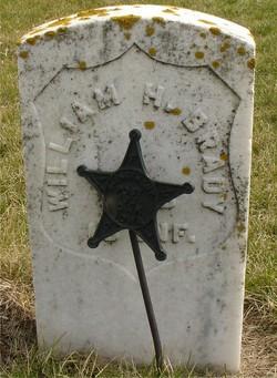 William Henry Brady