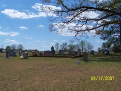 Parker Mills Family Cemetery