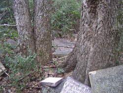 Faircloth Cemetery