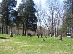 Batson Cemetery