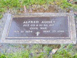 Alfred Adney