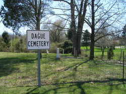 Dague Cemetery