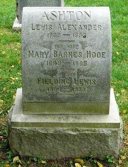 Lewis Alexander Ashton
