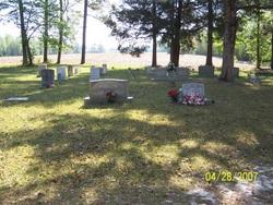 Futrell Cemetery