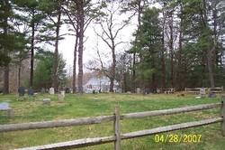 Saint John the Evangelist Episcopal Cemetery