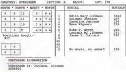 Soloman Johnson
