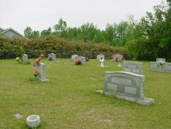 Edens Family Cemetery