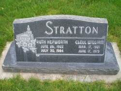 Clell Stratton