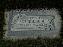 George Hatchard Hughes