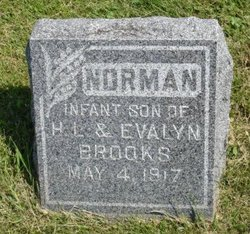 Norman Brooks
