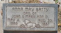 Anna May Batty