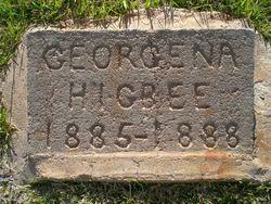 Georgiana Higbee