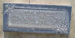 Loralie Bringhurst