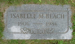 Isabelle M. <I>Barnum</I> Beach