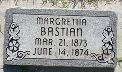 Margretha Bastian