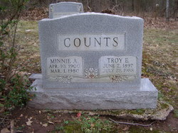 Minnie Ann <I>Keys</I> Counts