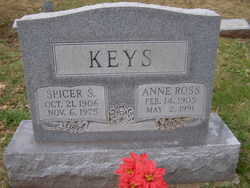 Anne Minerva <I>Ross</I> Keys